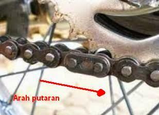 Cara Memotong Rantai Sepeda Motor