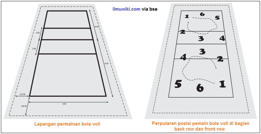 Ukuran Lapangan Bola Voli Net Dan Berat Bola Voli Lengkap