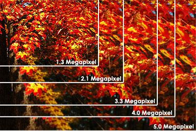 Apakah bisa memperkecil dan memperbesar ukuran foto Apa itu Resolusi Foto? Apakah bisa memperkecil dan memperbesar ukuran foto?