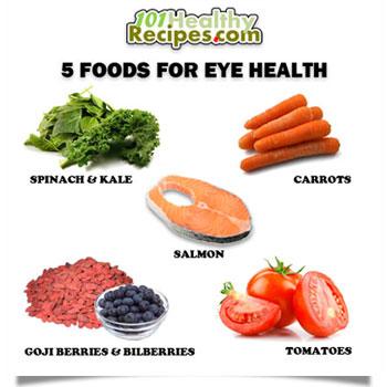 Good Food For Pancreas Health