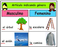 Resultado de imagen de masculino y femenino para niños