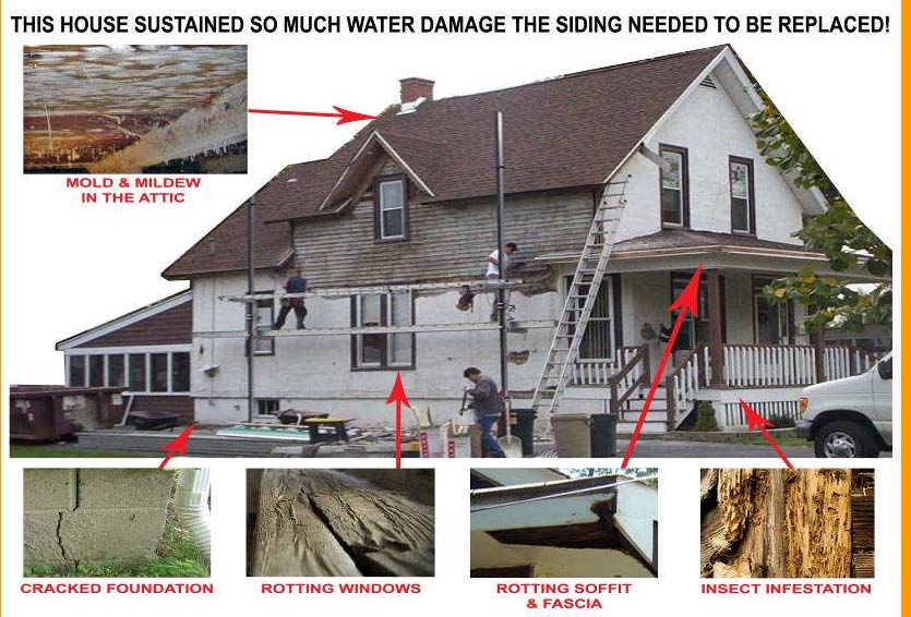 How Rain Water Does Damage To The Home Gutter Protection