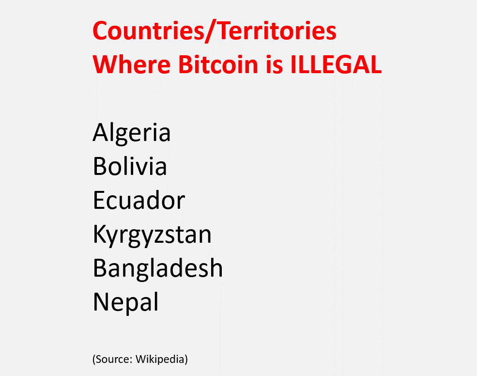 countries in which bitcoin is banned