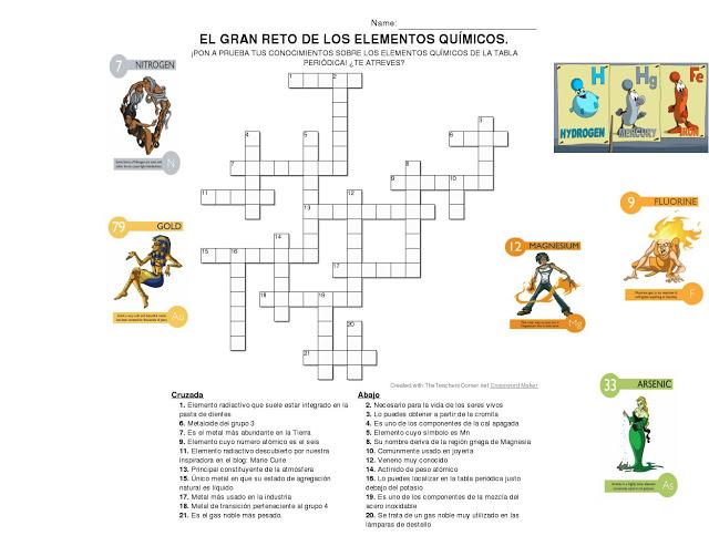 Descubriendo F&Q: EL GRAN RETO DE LOS ELEMENTOS QUÍMICOS. ¿HASTA ...