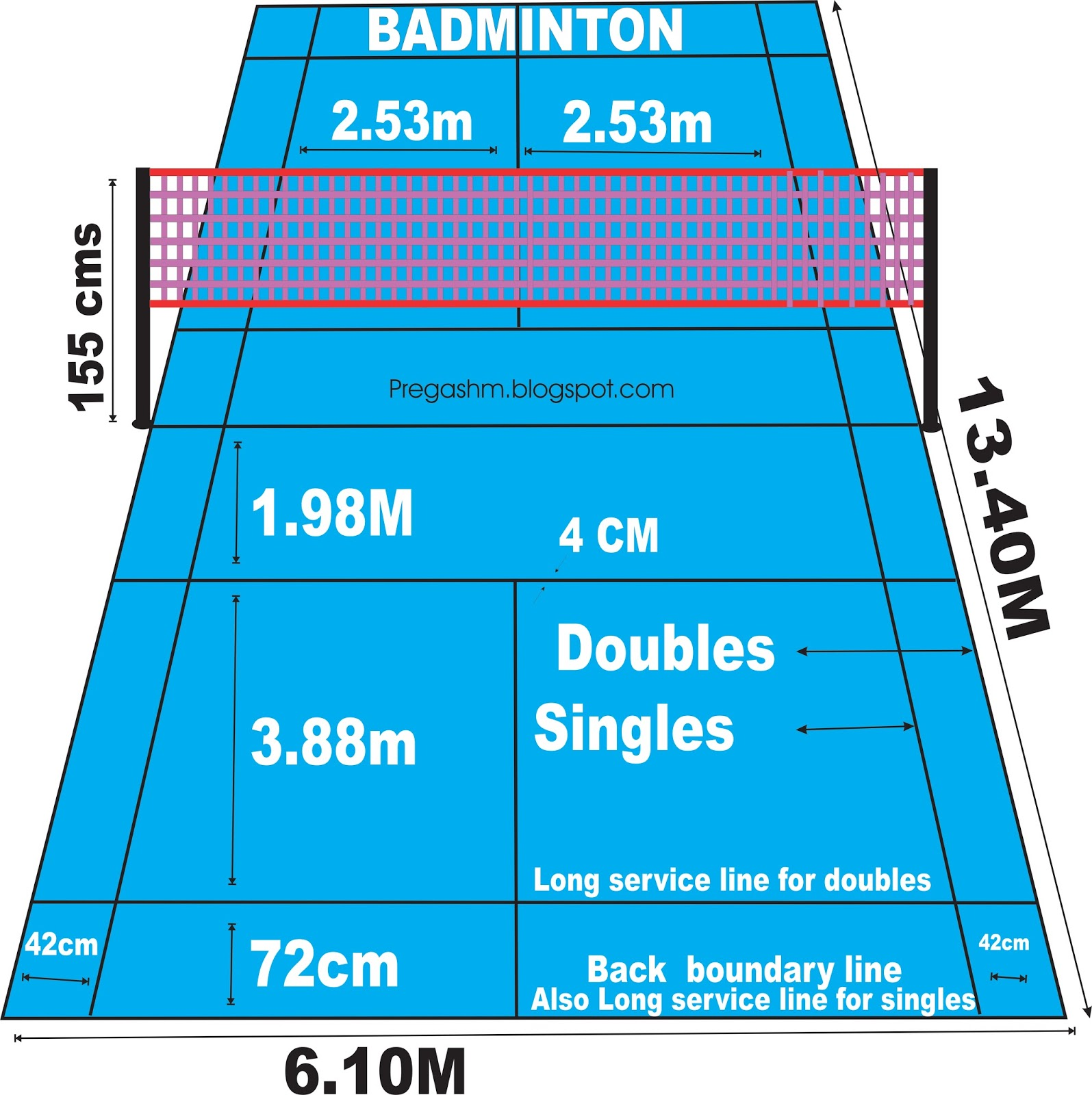high school shot put diagram 2001 dodge dakota infinity sound system wiring m pregash measurements