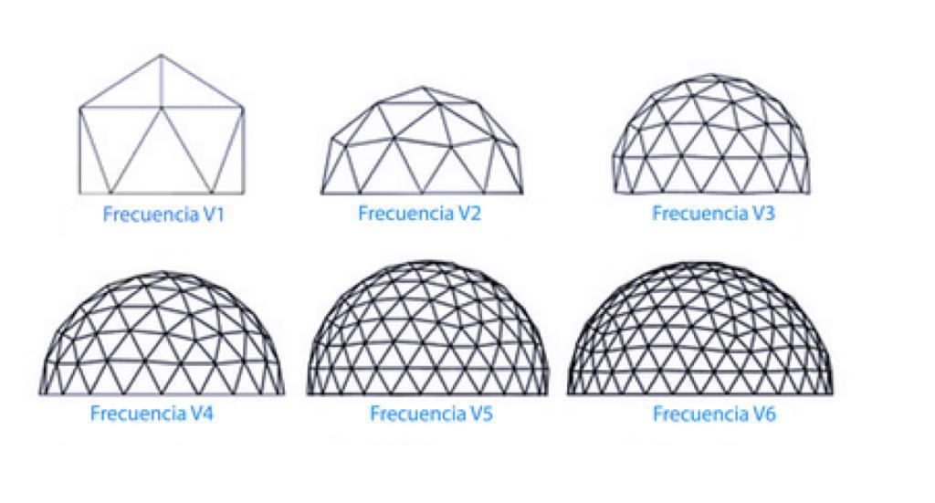 Eventos em Terra Mirim: Vivência Geodésica Casa do Sol
