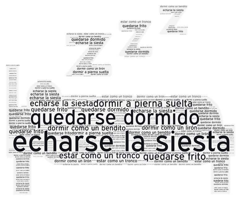 Aprende Español Callejeando Por Madrid Estar En Las Nubes