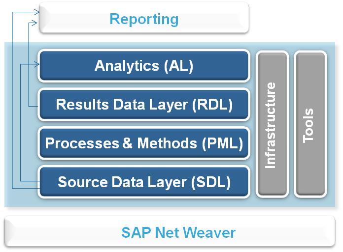Sap Bank Analyzer Archivos Convista Consulting