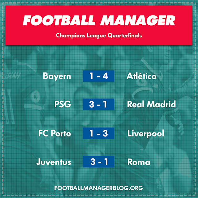 Football Manager Champions Quarterfinals