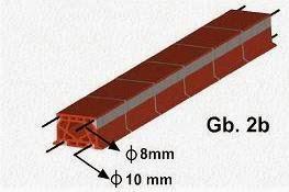 cara pemasangan dak keraton 1