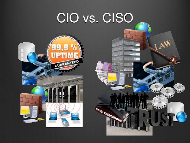 (ISC)², CISO vs CIO, Cybersecurity, Cybersecurity Career, IaaS, ICT, IT, IT Security, IT Security Career, IT/ICT, PaaS,