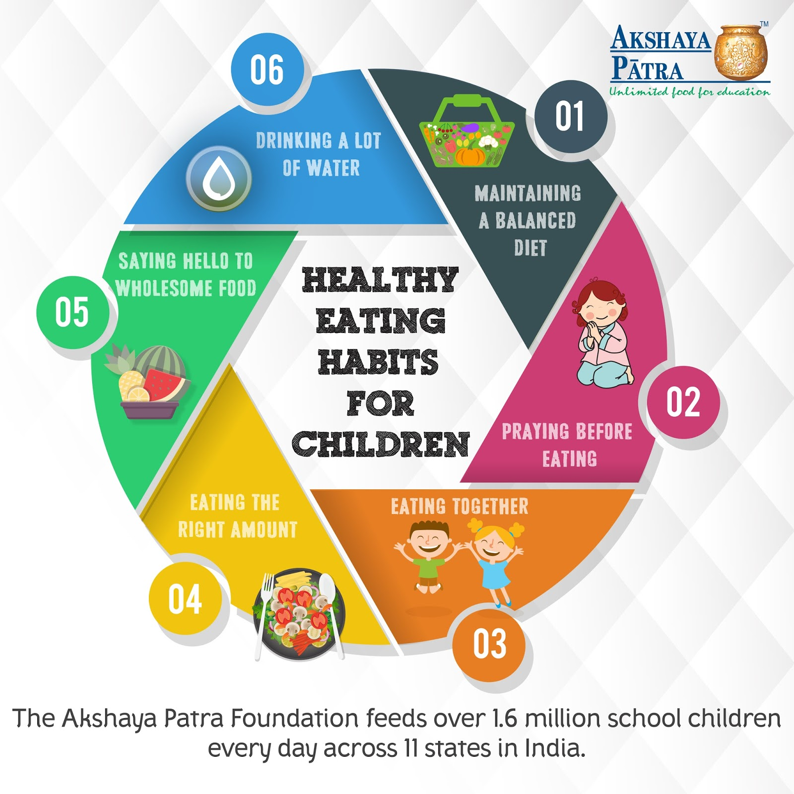 10 Healthy Eating Habits for Children by Akshaya Patra ...