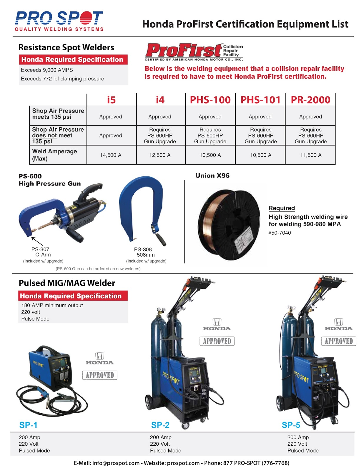 We Are Proud To Announce The Pro Spot Awards Of 2016 Welding Machine Diagram Honda Profirst Certification Equipment List High Pressure Welders Wire And Migs