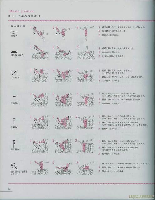 Pontos Básicos de Crochê Com Gráfico 31