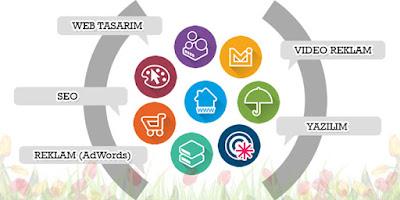 sincan web tasarımın sunduğu hizmetler