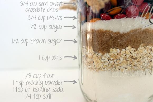 Mason Jar Ingredients