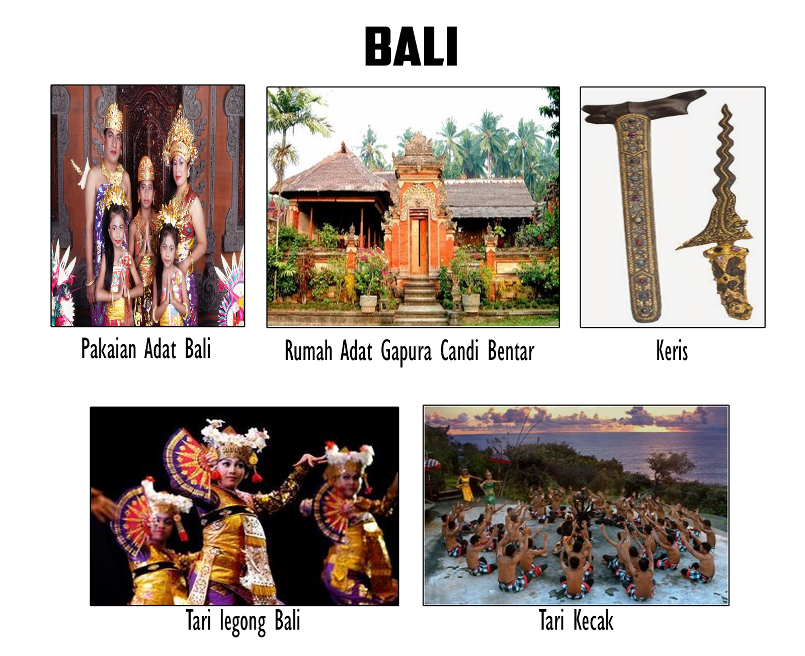 Rumah Adat Dan Pakaian Adat Bali gambar gambar sketsa adat bali gapura candi bentar mewarnai
