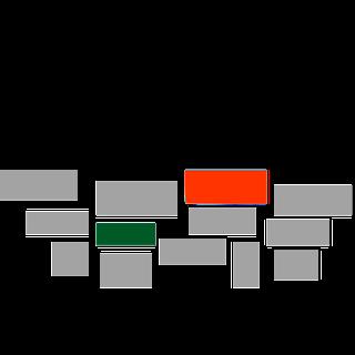 Acelerador de opciones binarias