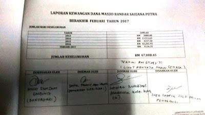 Jumlah kutipan | Laporan Kewangan Dana Masjid Bandar Saujana Putra Berakhir Februari Tahun 2017