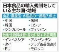 http://sankei.jp.msn.com/politics/news/140302/plc14030212580006-n1.htm