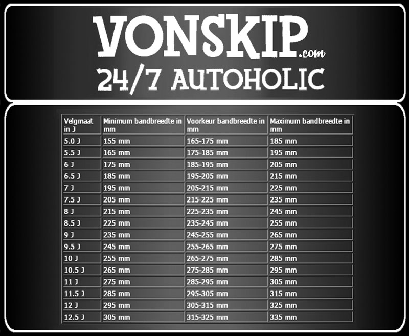 247 Autoholic Tech Specs Tires And Rims Velgen En Banden