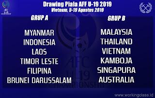 Jadwal-Timnas-Indonesia-U19-di-Piala-AFF-U19-2019-grup-a