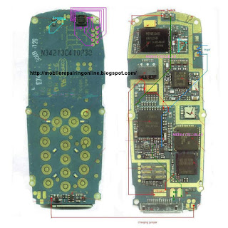 Nokia 3100 jumper ways