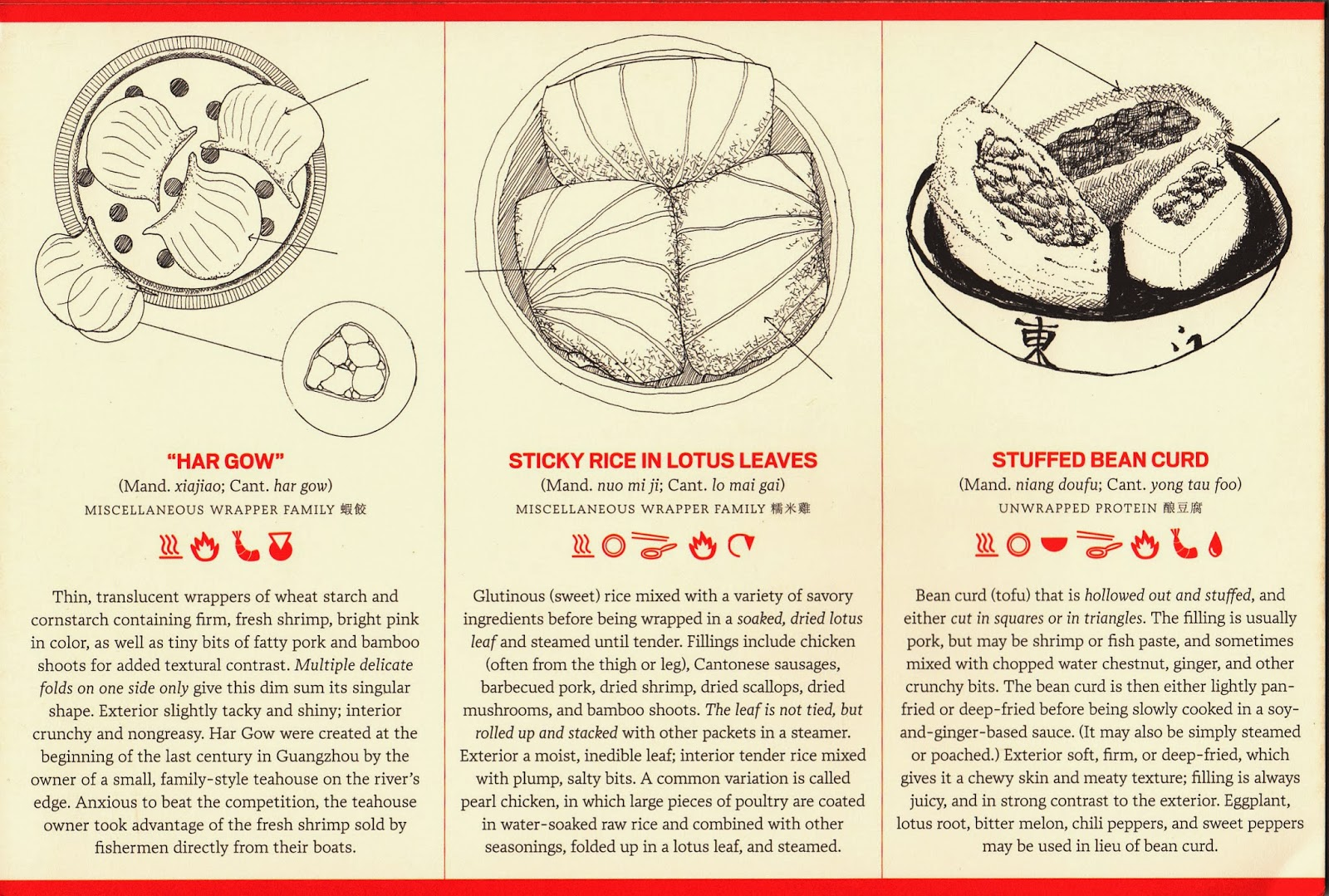 Lucky Peach Issue 1 Pdf