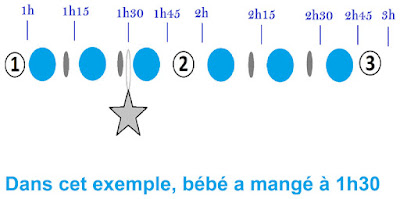 explication bracelet allaitement