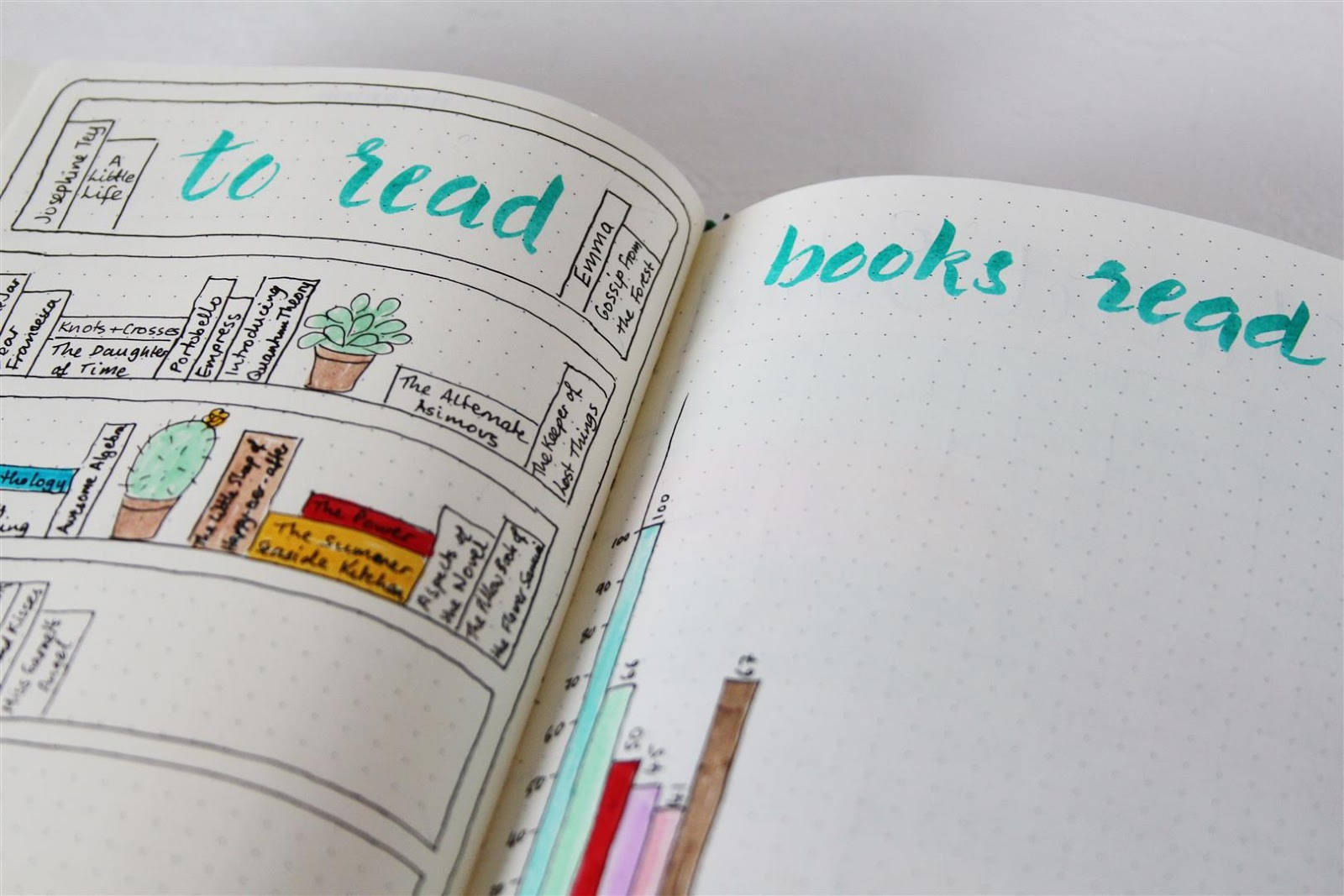 Emuse Bullet Journal Ideas Reading Trackers
