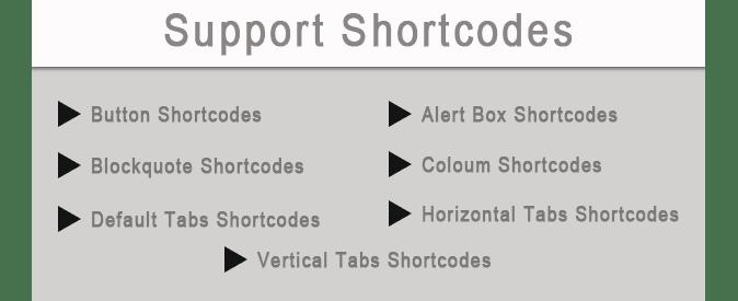 shortcode blogger template