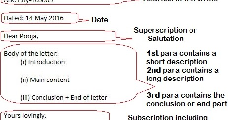 format for writing informal letters with example study rankers