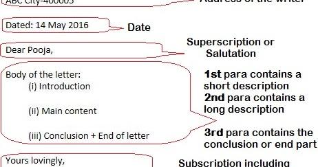 format-of-informal-letter-studyrankers Informal Letter Writing Format Example on informal letter writing date, email writing format, narrative writing format, article writing format, composition writing format, term paper writing format, speech writing format, informal letter writing notes, report writing format,