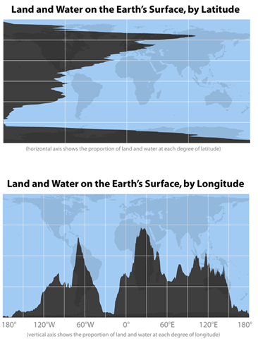 Land/Water on Earth by Latitude / Longitude