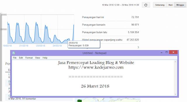 Salah satu blog sultan yang pesan jasa saya