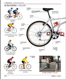 Уроки итальянского, велосипед