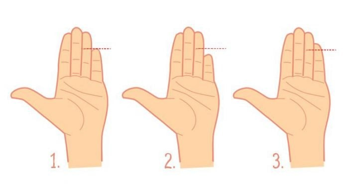 size of your little finger reveals a secret about you