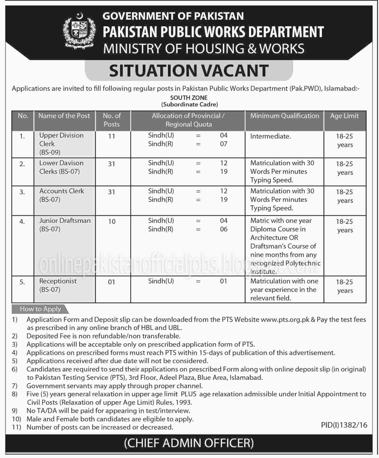 UDC,LDC Jobs In Minister Of Housing Works Pakistan
