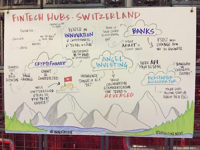 PPI Schweiz