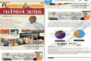 Current affairs Magazine by yuva Upnishad PDF download