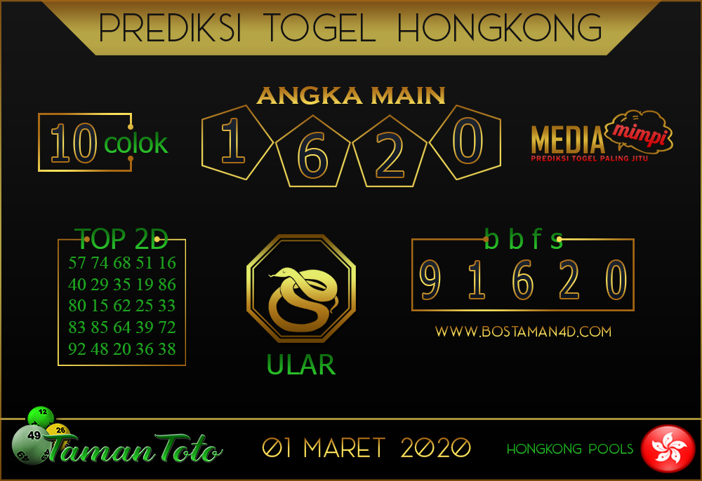 Prediksi Togel HONGKONG TAMAN TOTO 01 MARET 2020