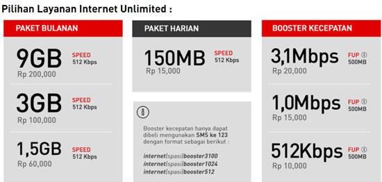 Kuota Internet Unlimited Smartfren Andromax