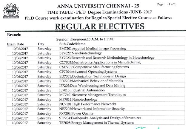 Phd application anna university 2017