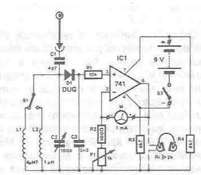 Détecteur de puissance antenne RF