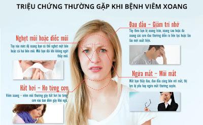 Triệu chứng của việc viêm xoang mũi