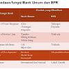 Inilah Perbedaan Bank Umum dan BPR