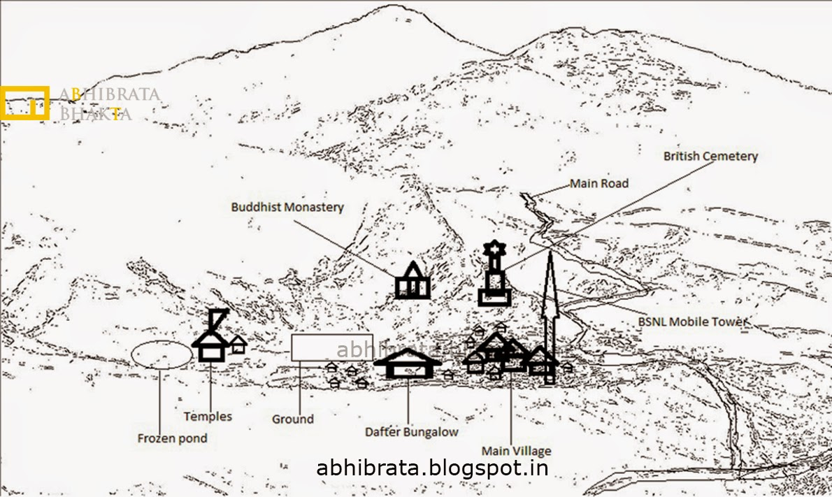 Photo Travel with Abhibrata Bhakta: Nathang Valley Travel