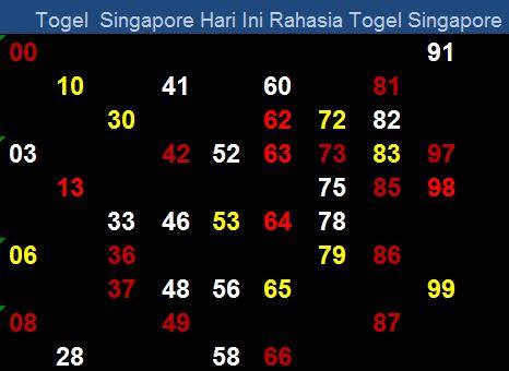 Prediksi Gel Singapura Hari Ini