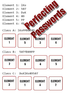 learn how to create better passwords eSheep Designs