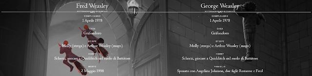 Scheda di Fred e George Weasley